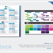 Ebook-Sager-grammar-charts.jpg